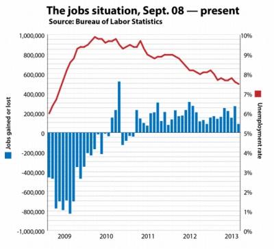 jobsreport4