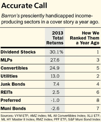 barrons-1